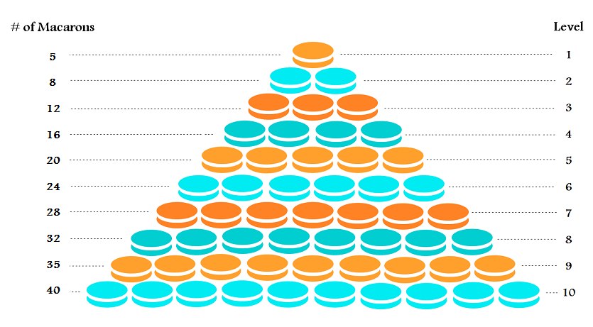 tower-orange-and-teal.png
